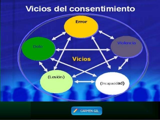VICIOS DEL CONSENTIMIENTO El Código Civil venezolano consagra la nulidad del contrato por vicios del consentimiento de una...
