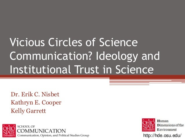 Vicious Circles of Science Communication? Ideology and Institutional Trust in Science Dr. Erik C. Nisbet Kathryn E. Cooper...