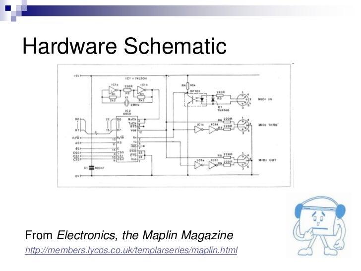 MIDI Interface for the Commodore VIC-20