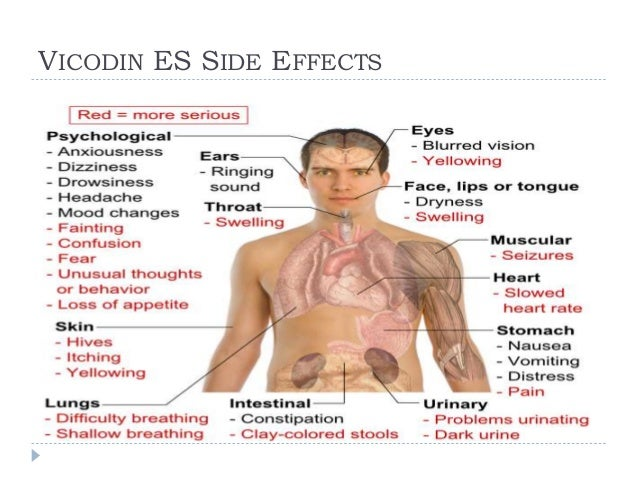 Naprosyn Side Effects Long Term