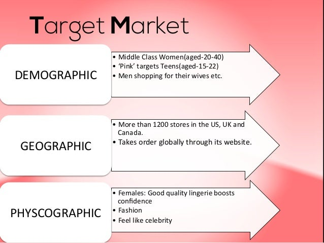 victorias secret marketing analysis Future store growth at victoria's secret coupled with the brilliant marketing strategies please refer to our complete analysis for l brands.