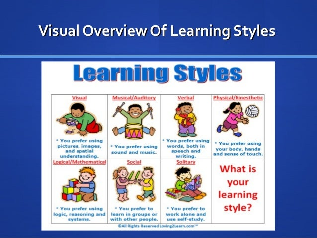 learning styles in the educational environment Learning styles in an online environment 4 education, along with the experiential approach to learning, will also be included in the background of this study.
