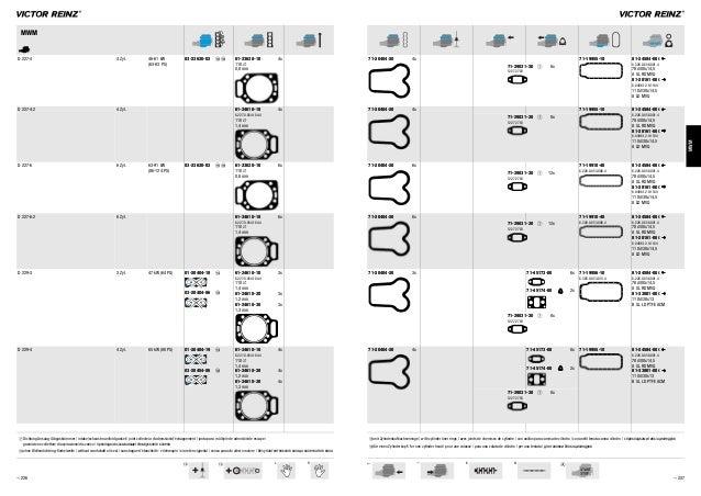 Kurbelwelle für Kurbeltrieb VICTOR REINZ 81-40028-00 Wellendichtring