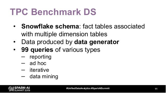 TPC Benchmark DS • Snowflake schema: fact tables associated with multiple dimension tables • Data produced by data generat...