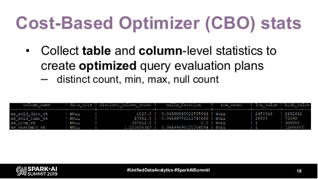 Cost-Based Optimizer (CBO) stats • Collect table and column-level statistics to create optimized query evaluation plans – ...