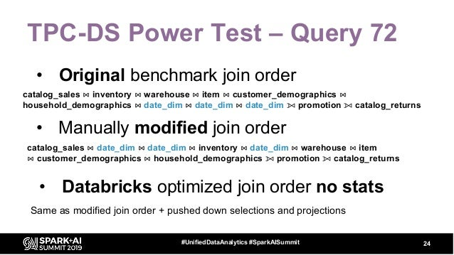 TPC-DS Power Test – Query 72 • Manually modified join order 24#UnifiedDataAnalytics #SparkAISummit catalog_sales ⋈ date_di...