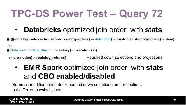 TPC-DS Power Test – Query 72 • Databricks optimized join order with stats 25#UnifiedDataAnalytics #SparkAISummit (((((((ca...