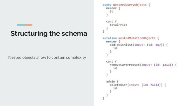 Structuring the schema Nested objects allow to contain complexity
