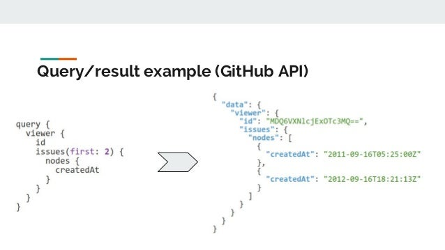 Implementing GraphQL API in Elixir – Victor Deryagin