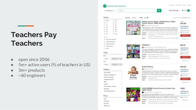 Teachers Pay Teachers ● open since 2006 ● 5m+ active users (⅔ of teachers in US) ● 3m+ products ● ~60 engineers