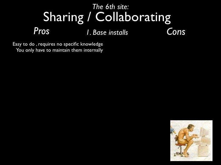 The 6th site:               Sharing / Collaborating          Pros                     1. Base installs   Cons Easy to do ,...
