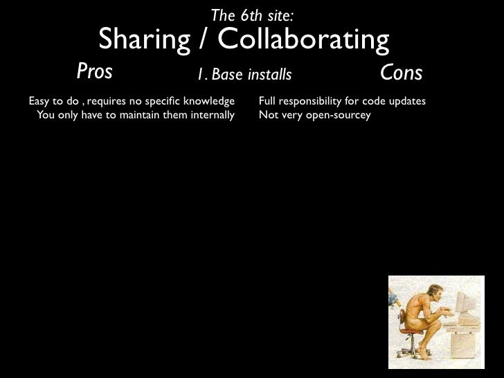 The 6th site:               Sharing / Collaborating          Pros                     1. Base installs                    ...