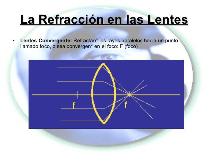 La Refracción en las Lentes <ul><li>Lentes Convergente:  Refractan* los rayos paralelos hacia un punto llamado foco, o sea...