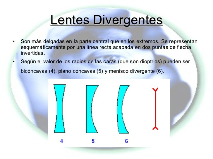 lentes convergentes divergentes yahoo dating