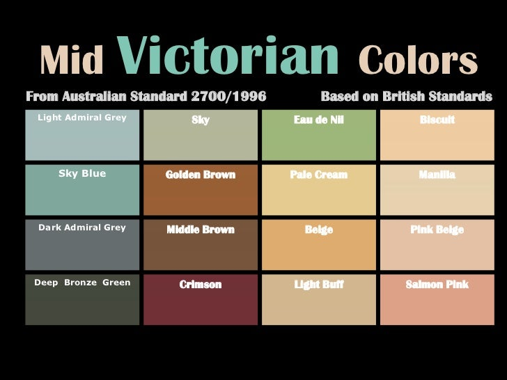 Victorian colors schemes - Brown and maroon color scheme ...