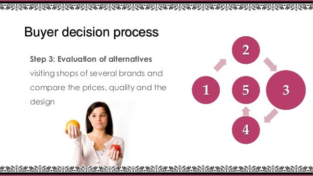 victorias secret pink case study The fist stage in the buyer decision process for pink is  accenture rebranding case study marketing essay- victorias secret and  victoria-secret-case-study.