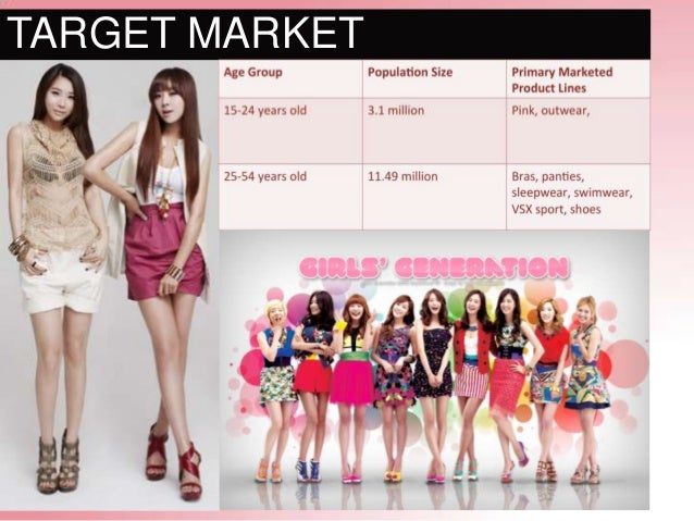 Victoria S Secret South Korean Market Entry Strategy