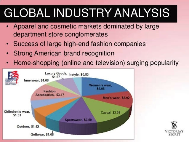 Mens cosmetics market growth