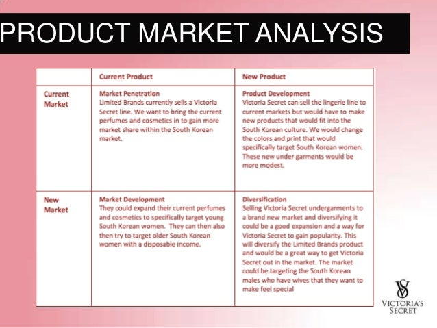 market entry plan of south beauty Clear, accurate us market analysis for business plans, strategy, and investments in the beauty salons industry.