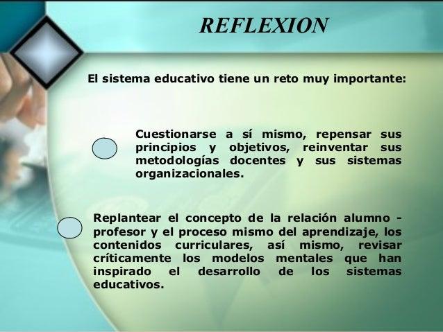 Estudiante de pedagogia - 3 part 2