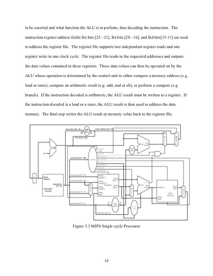 Perspective essay richard wright