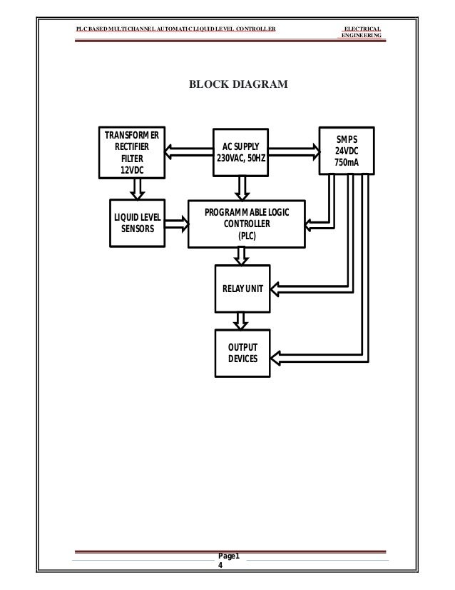 plc block diagram   17 wiring diagram images
