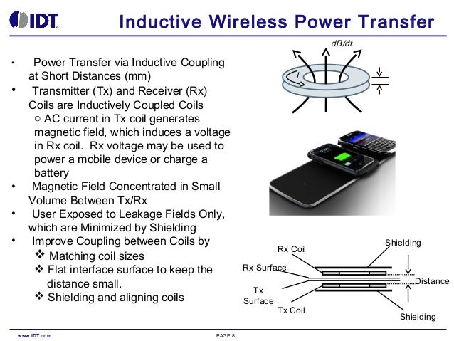 Introduction To Idt Wireless Power Ic Solutions Inductive