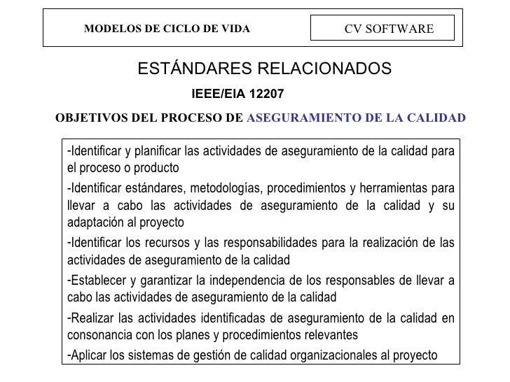 MODELOS DE CICLO DE VIDA CV SOFTWARE ESTÁNDARES RELACIONADOS OBJETIVOS DEL PROCESO DE  ASEGURAMIENTO DE LA CALIDAD   IEEE/...