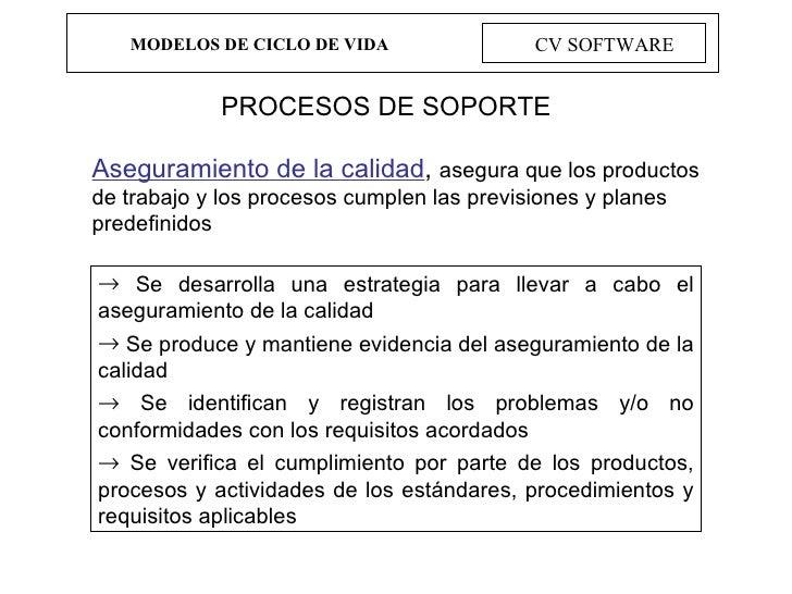 MODELOS DE CICLO DE VIDA CV SOFTWARE PROCESOS DE SOPORTE Aseguramiento de la calidad ,  asegura que los productos de traba...