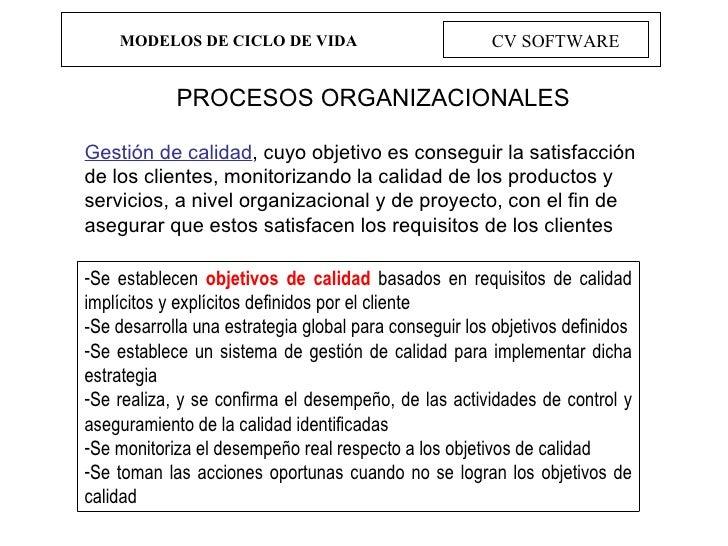 MODELOS DE CICLO DE VIDA CV SOFTWARE PROCESOS ORGANIZACIONALES Gestión de calidad , cuyo objetivo es conseguir la satisfac...