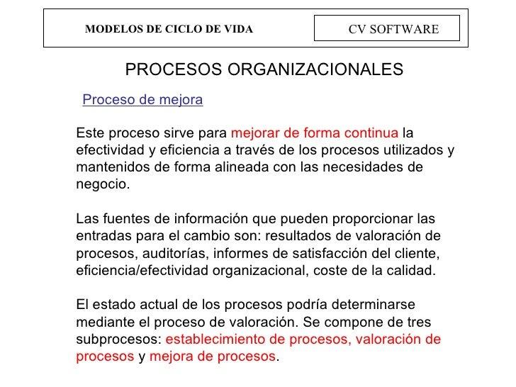 MODELOS DE CICLO DE VIDA CV SOFTWARE <ul><ul><ul><ul><li>Proceso de mejora </li></ul></ul></ul></ul><ul><ul><ul><li>Este p...