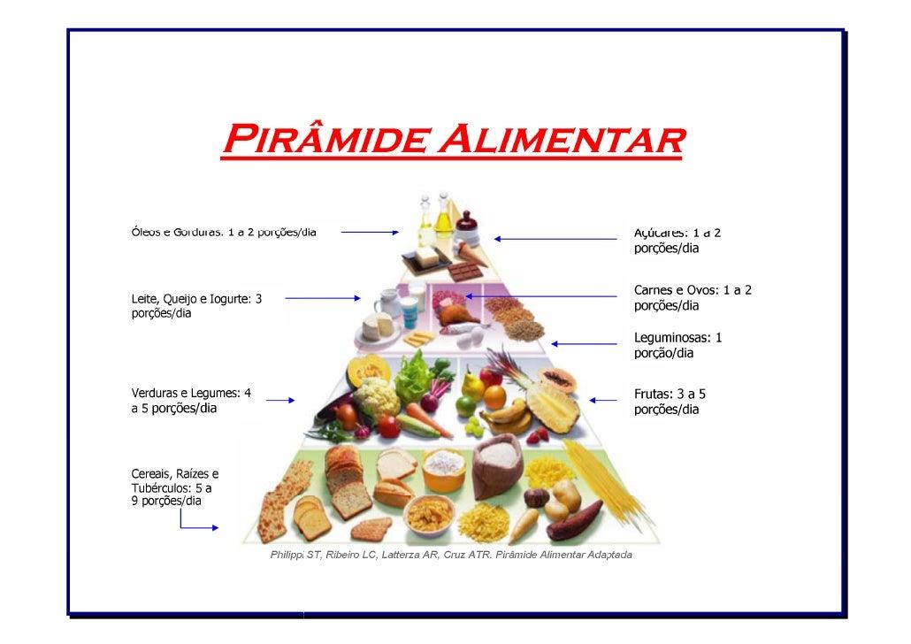 Preferência Vida e saude piramide alimentar YK28