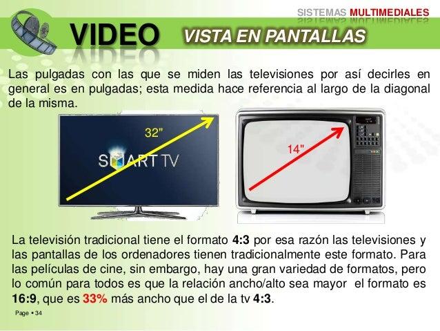 Sistemas multimedial video - Cuanto mide una tele de 32 pulgadas ...