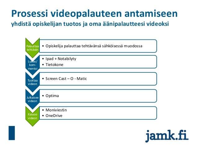 Prosessi videopalauteen antamiseen yhdistä opiskelijan tuotos ja oma äänipalautteesi videoksi Palauttaa tehtävän • Opiskel...