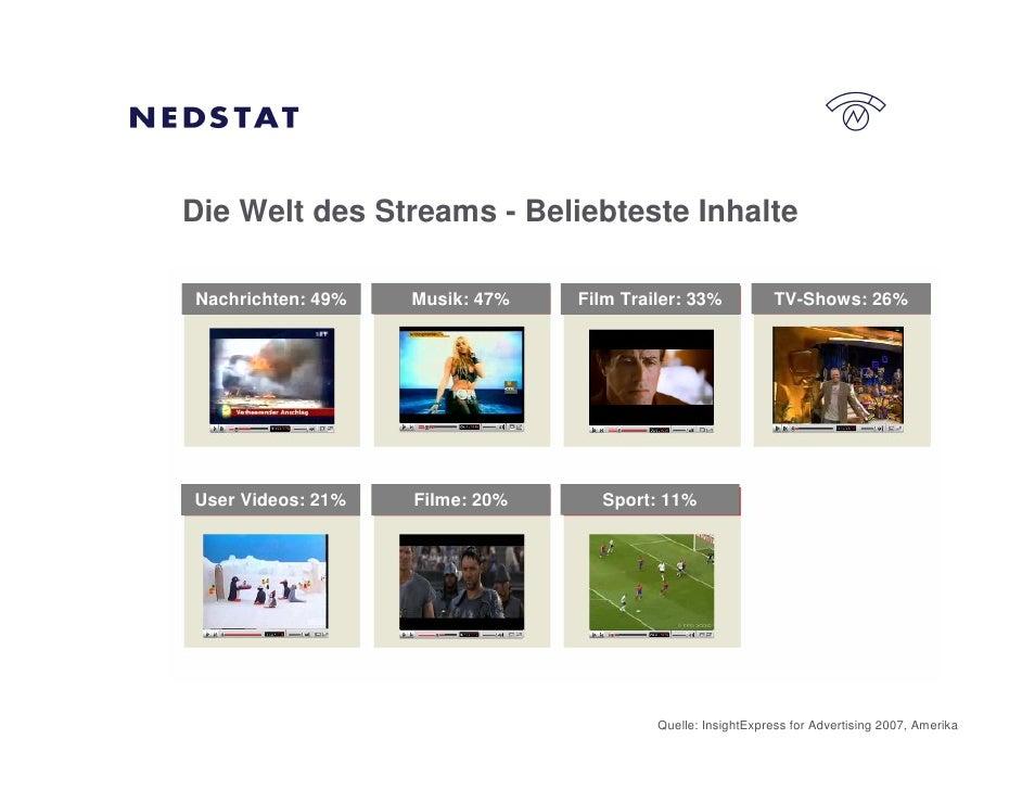 Die Welt des Streams - Beliebteste Inhalte                     Musik: 47%                                TV-Shows: 26% Nac...