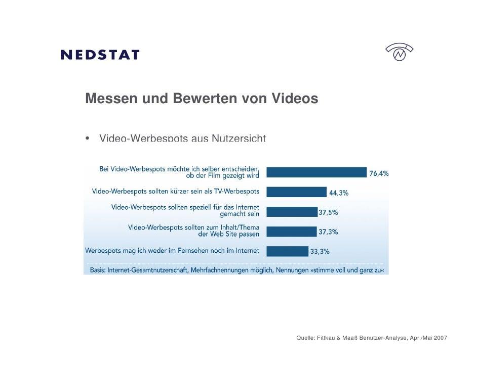 Messen und Bewerten von Videos  • Video-Werbespots aus Nutzersicht                                          Quelle: Fittka...