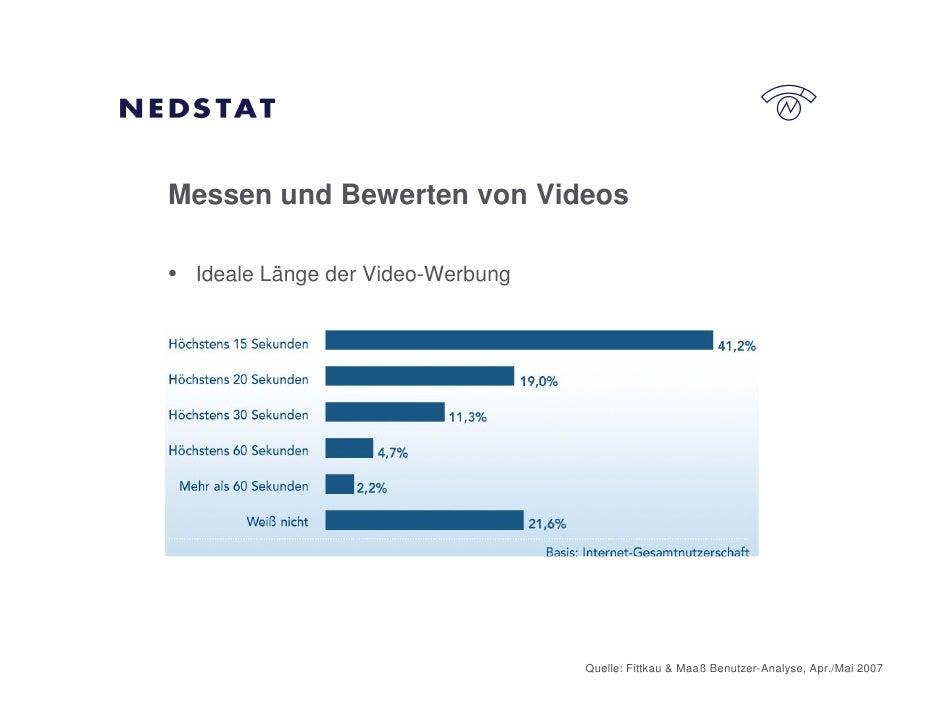 Messen und Bewerten von Videos  • Ideale Länge der Video-Werbung                                        Quelle: Fittkau & ...