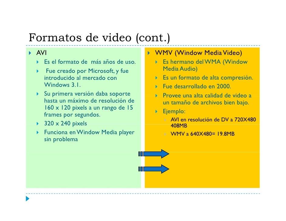 Formatos de video (cont.)  Quicktime   Fue creado por Apple   Muy popular por estudios y la industria cinematográfica.   S...