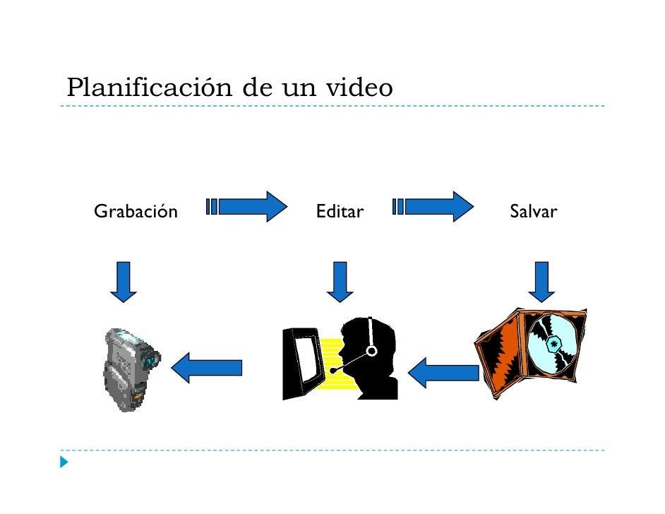 Planificación de un video      Grabación        Editar   Salvar