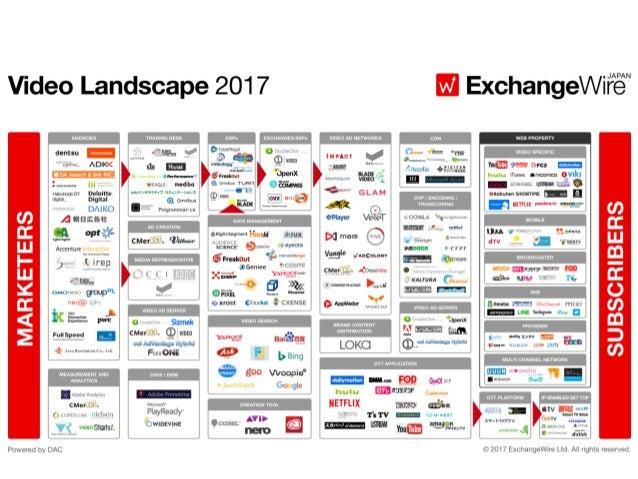 Video landscape JP_2017 ExchangeWire Japan