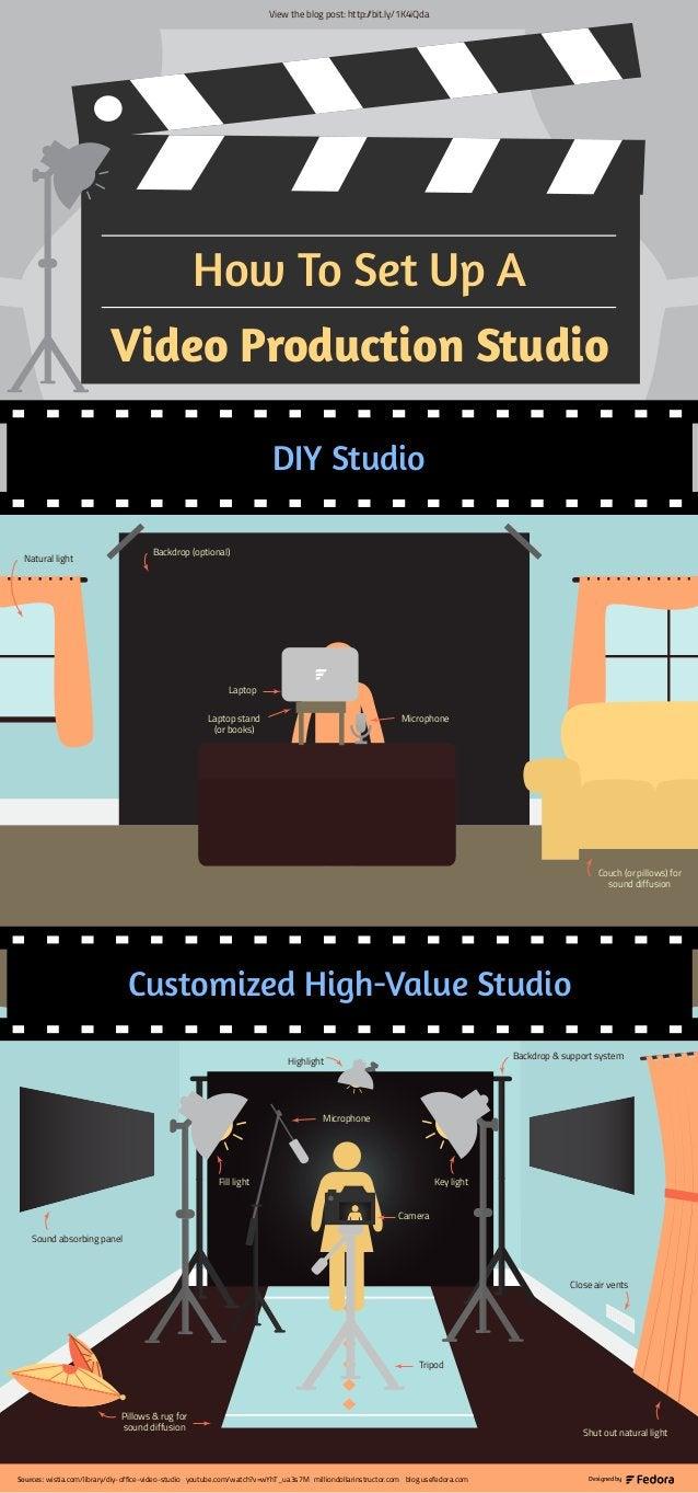 Video Production Studio How To Set Up A Shut out natural light DIY StudioDIY Studio Customized High-Value Studio Natural l...