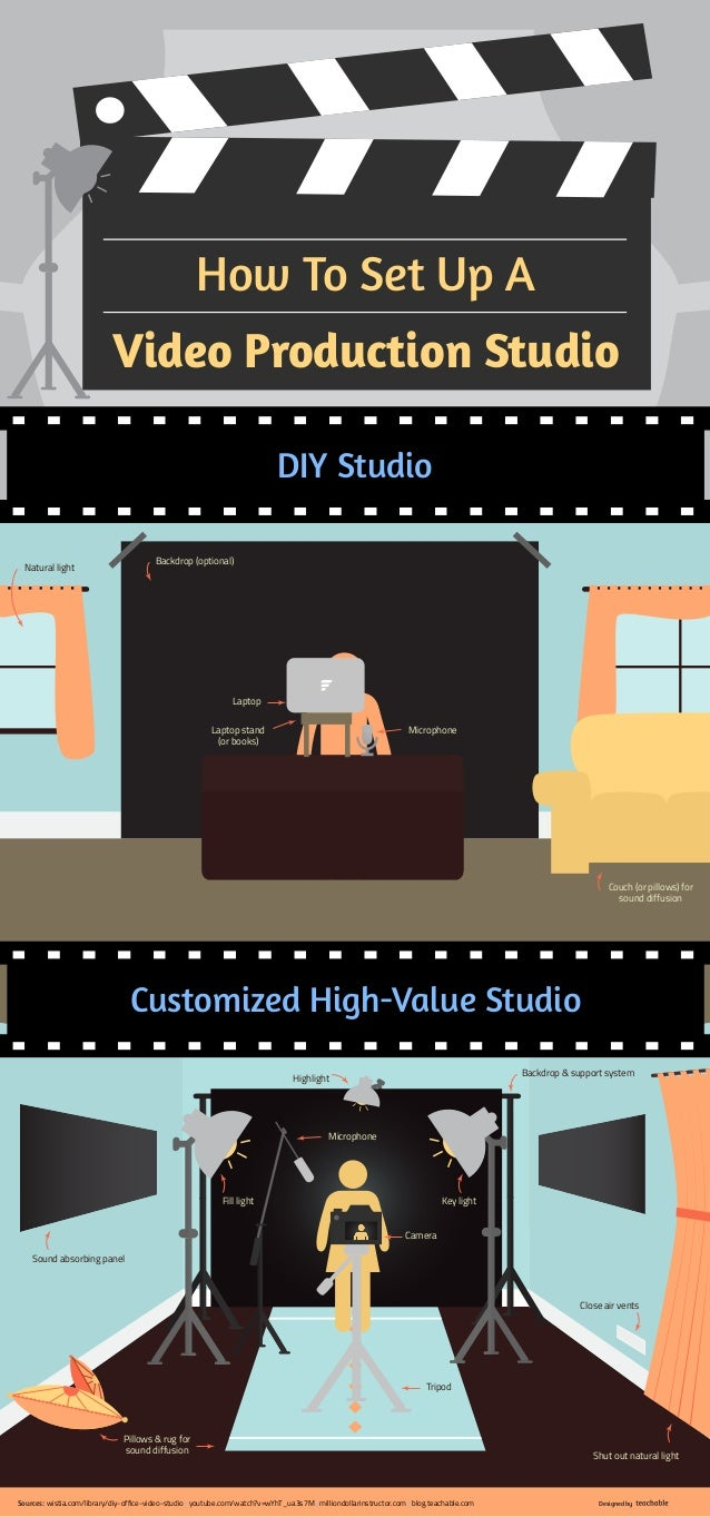 Video Production Studio How To Set Up A Shut out natural light DIY StudioDIY Studio Customized High-Value Studio Natural l...