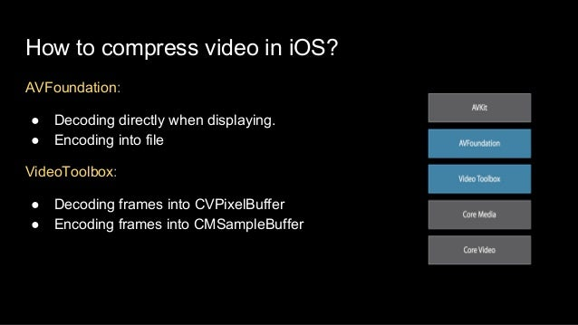 Videostream compression in iOS