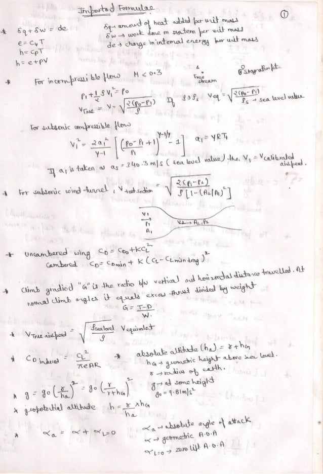 Important formulas for GATE Aerospace engineering paper
