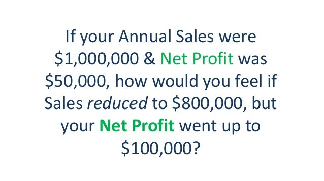 If your Annual Sales were $1,000,000 & Net Profit was $50,000, how would you feel if Sales reduced to $800,000, but your N...
