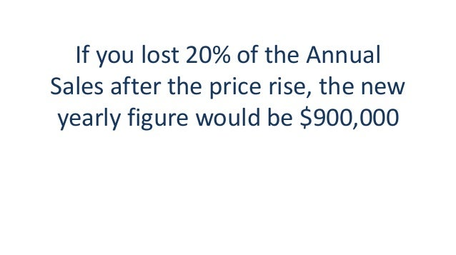 If you lost 20% of the Annual Sales after the price rise, the new yearly figure would be $900,000