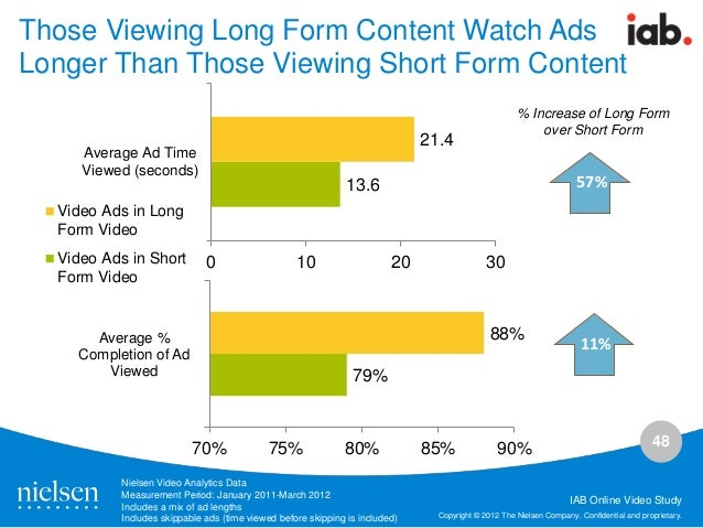 Video Ads and TV Ads Work Better Together by IAB 2013 Augustine Fou