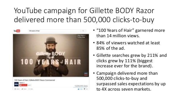Video Advertising, Video Marketing, and YouTube Analytics