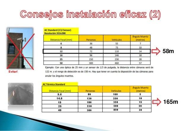 Introducción video análisis iPA
