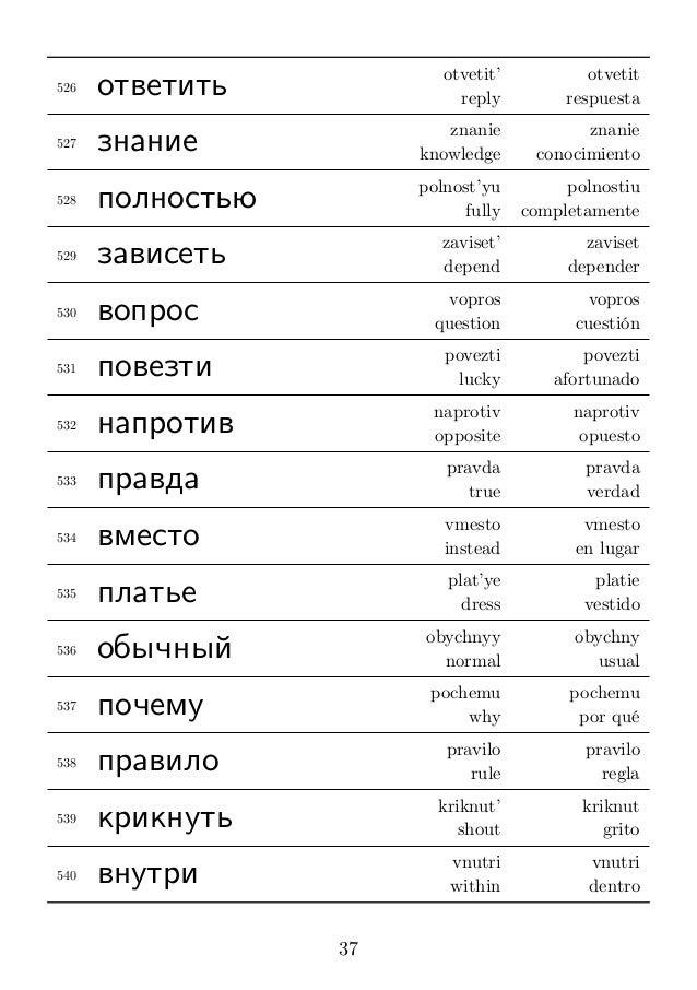Words In Russian Russian 113